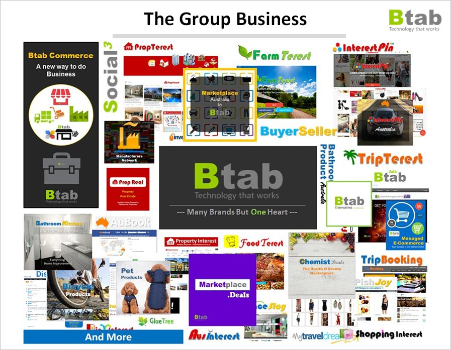 Btab_Group_88888